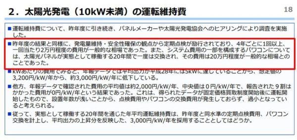 太陽光発電のメンテナンス費用